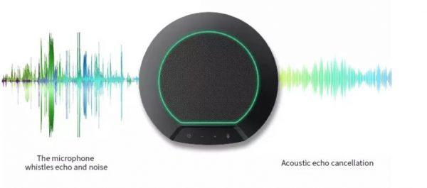 Audio Geräusch Filter (DNR)